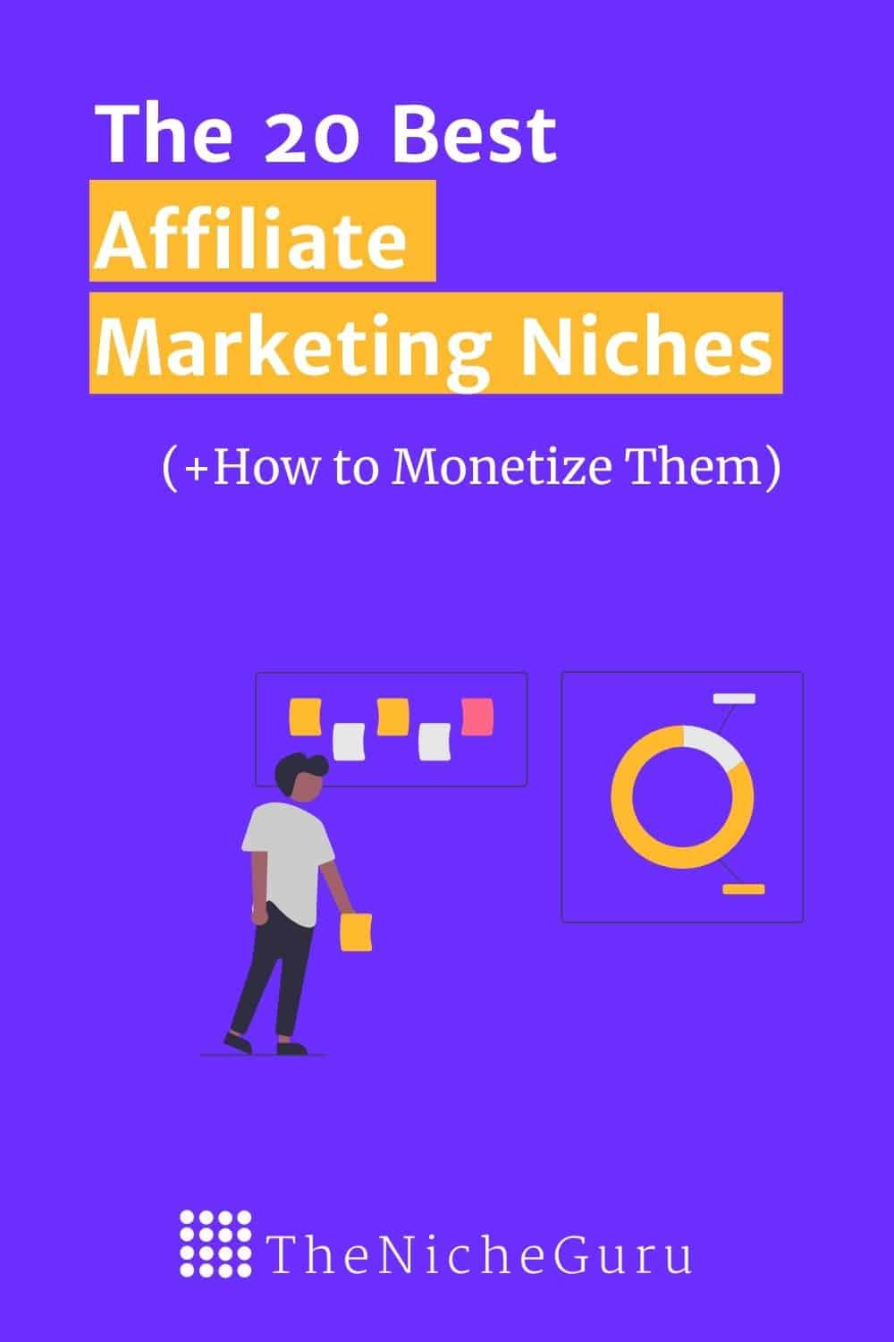 Are you looking for the most profitable affiliate marketing niches to make money online? Check the 20+ best affiliate marketing niches right now,. Making money online in 2020 has never been easier with affiliate marketing. #affiliatemarketingtips #affiliatemarketingforbeginners #affiliatemarketingstrategy #affiliatemarketing #niche #nichemarketing #nichetips