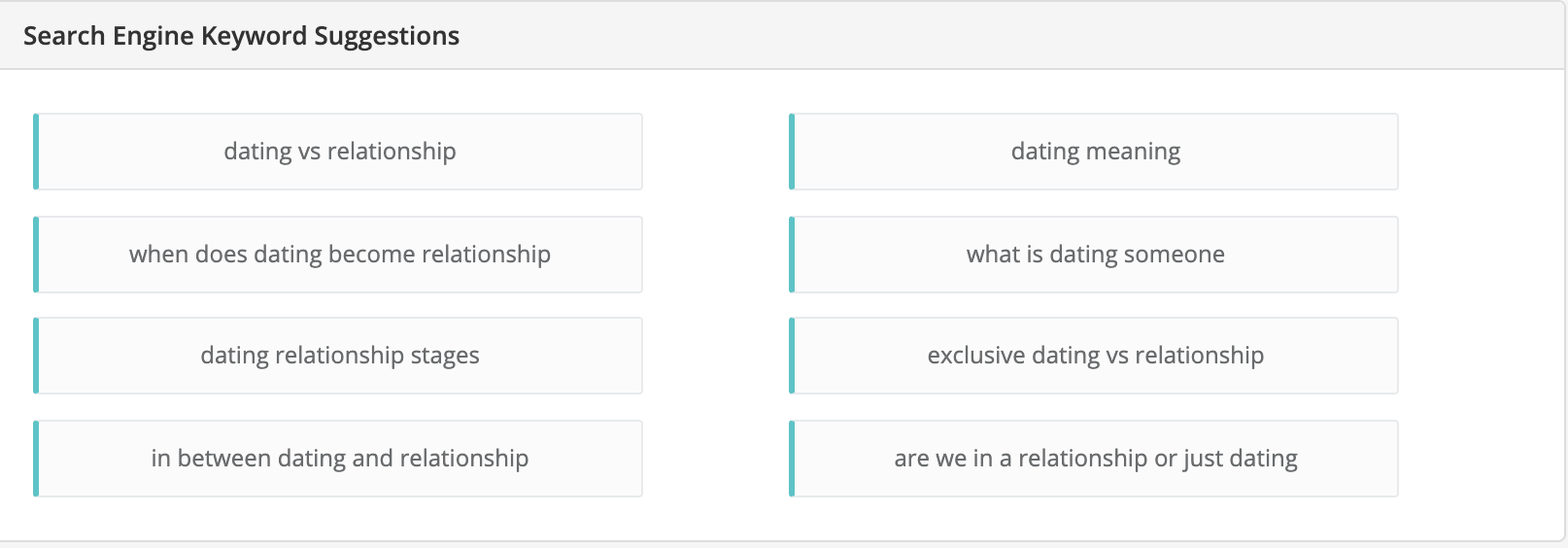 dating and relationship niche related keywords