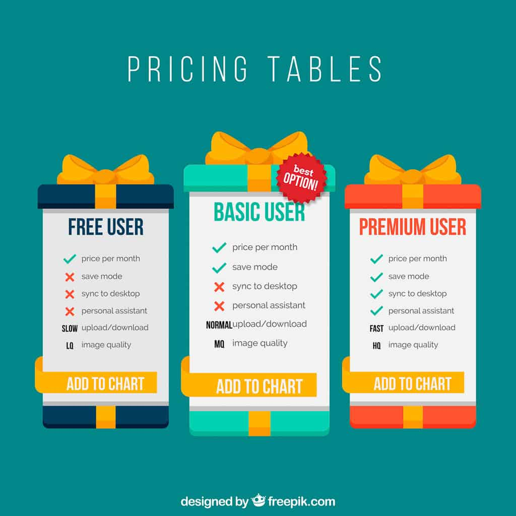 pricing your online course