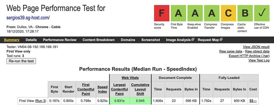 SG WP test