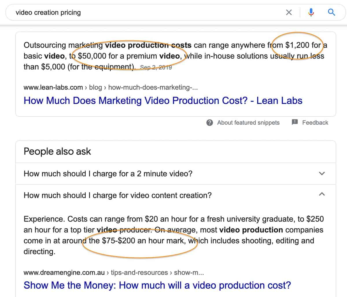 video creation pricing