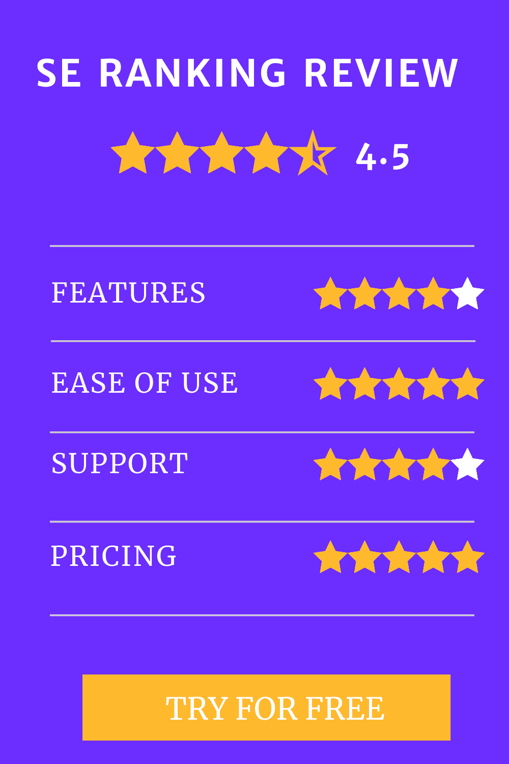 se ranking review (ratings)