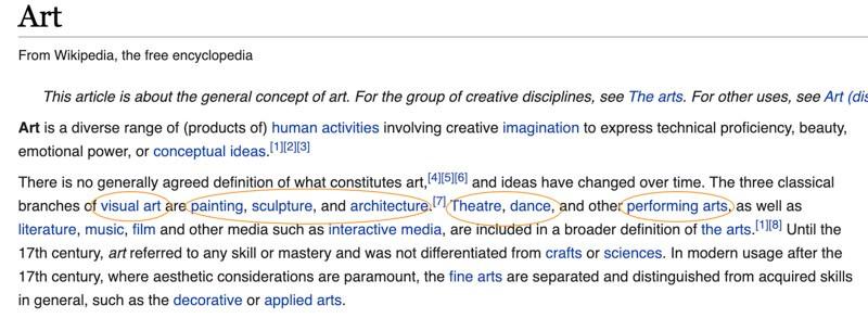 art keyword ideas