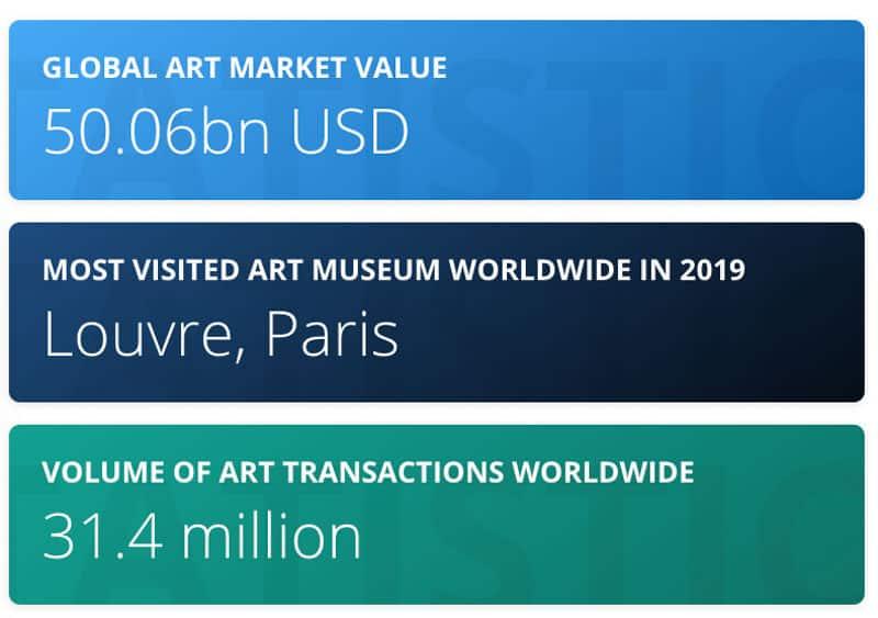 Art niche market