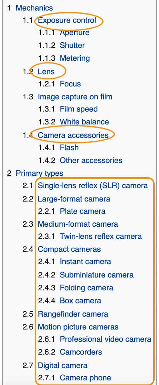 camera keywords in wikipedia