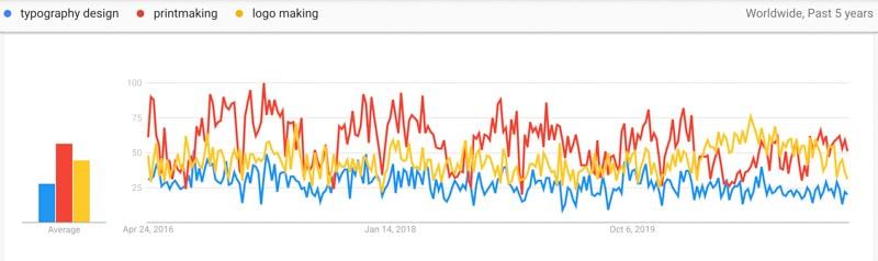 graphic design trends