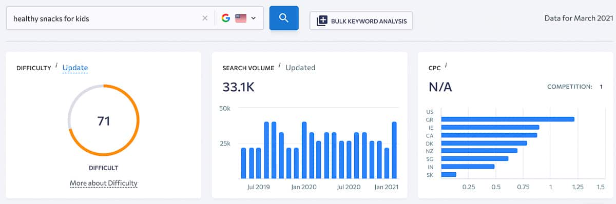 keyword research with SE ranking