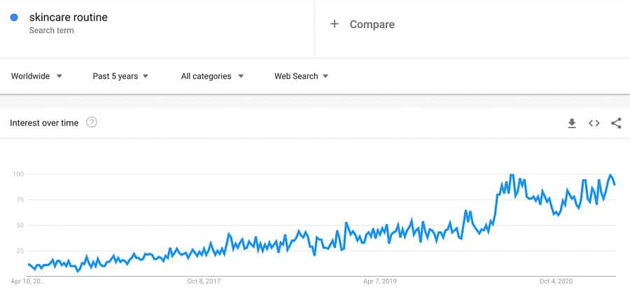 skincare routine trend