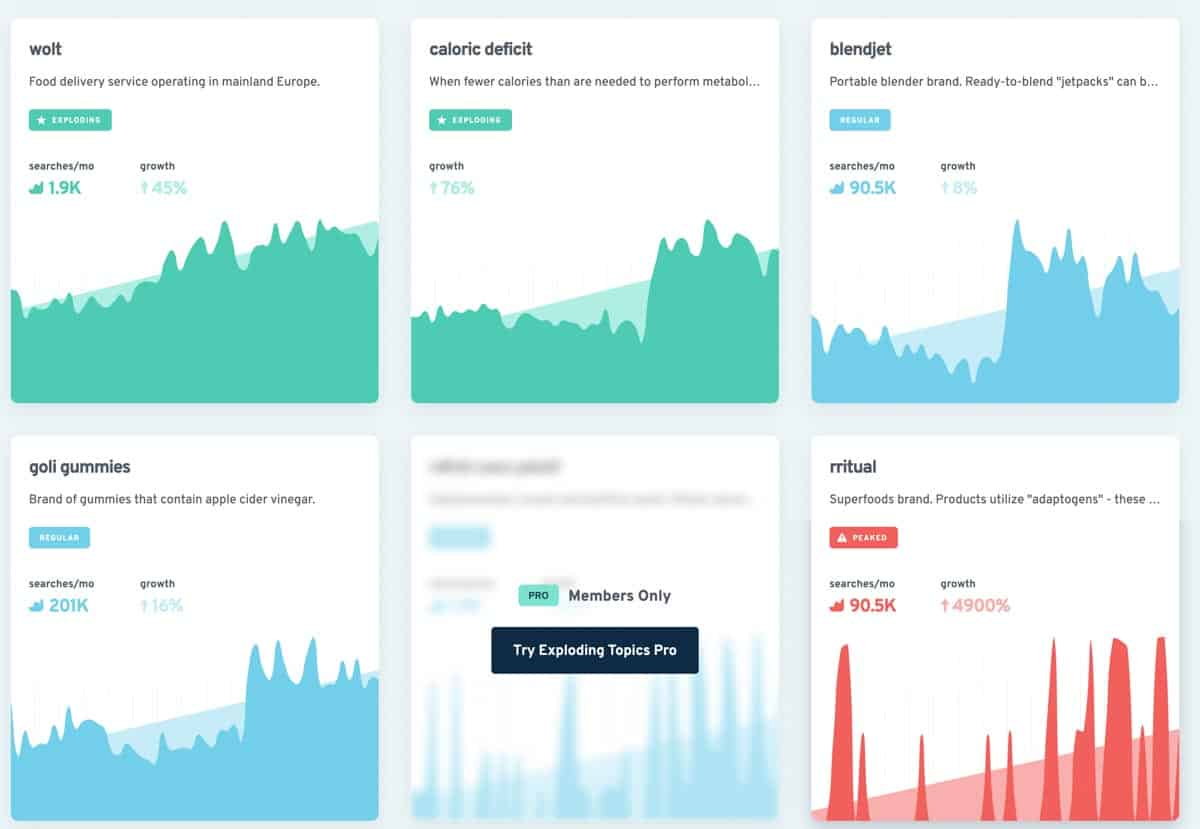 exploding topics graphs