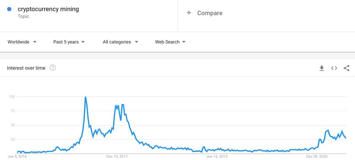 micro niche trends