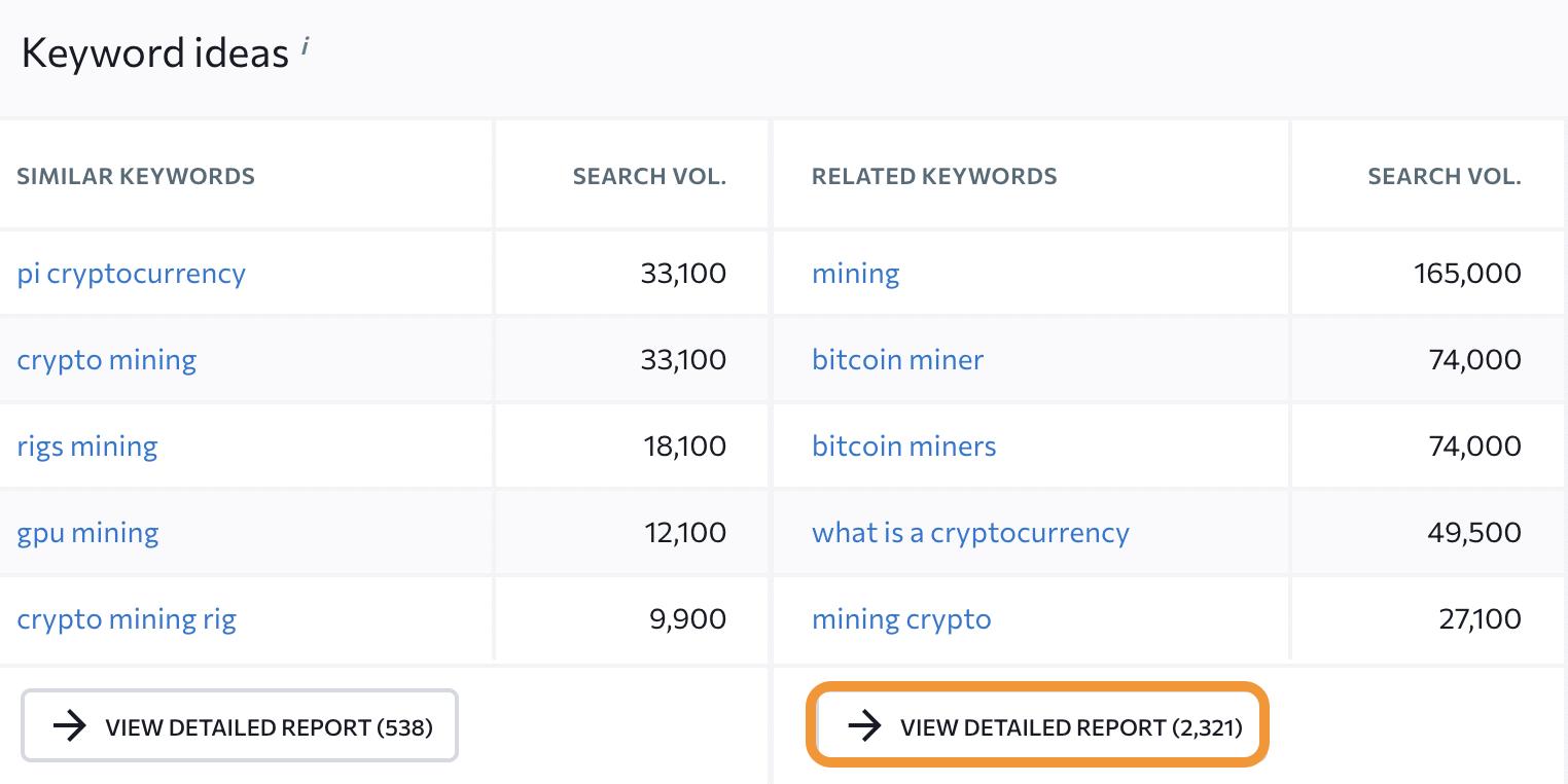 SE ranking keyword ideas