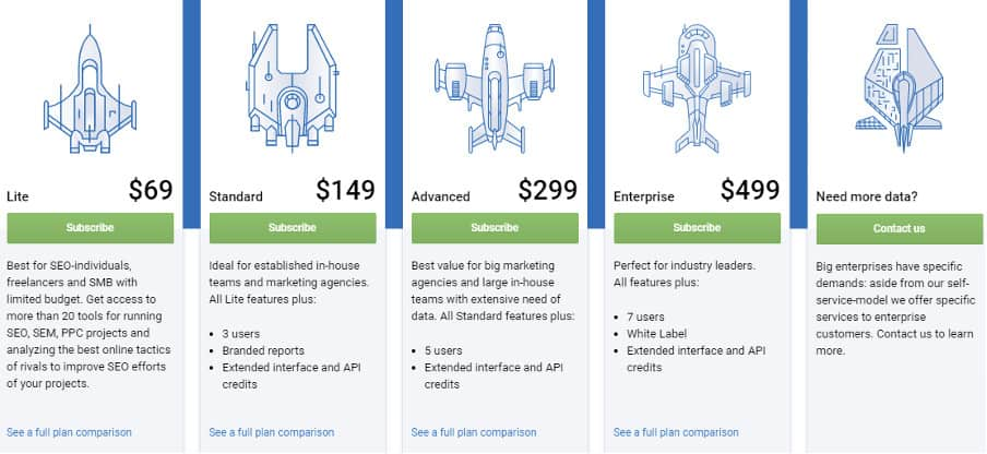serpstat pricing