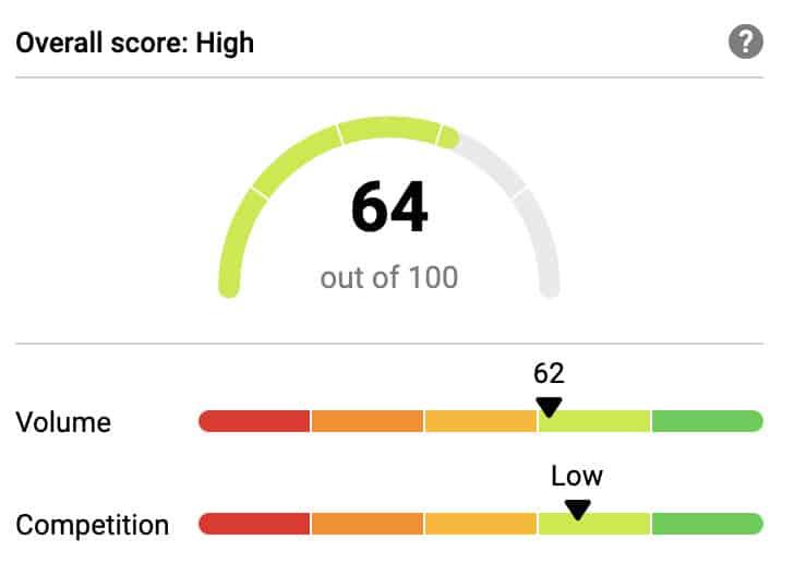 plant based niche score