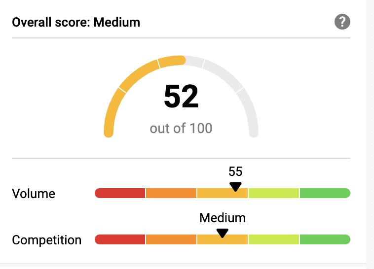PS5 VR niche difficulty score