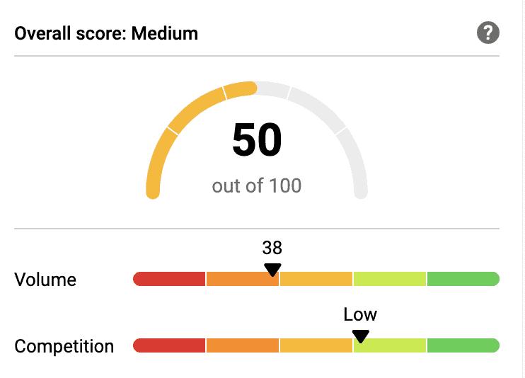 fitness fashion score